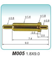 万昌述弹簧顶针的存储条件和要求(图1)