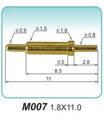 连接器插针插孔有哪些连接方式(图1)